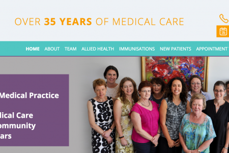 Successful Medical Marketing